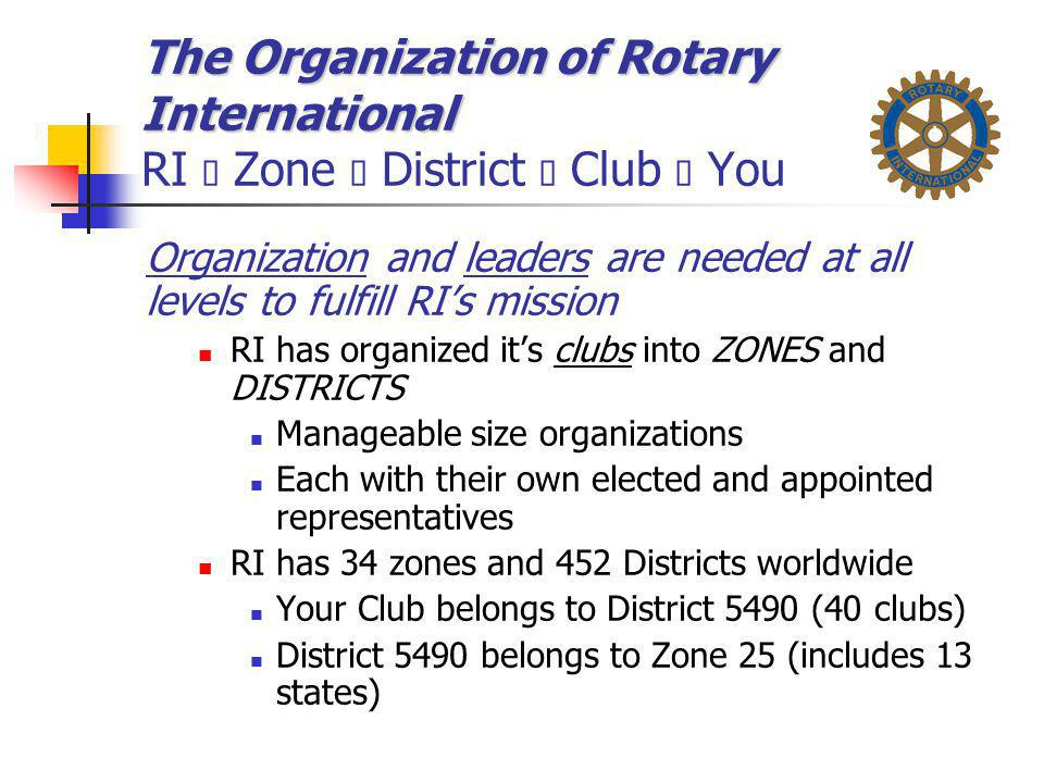 The Organization of Rotary International The Organization of Rotary International RI  Zone  District  Club  You Organization and leaders are neede
