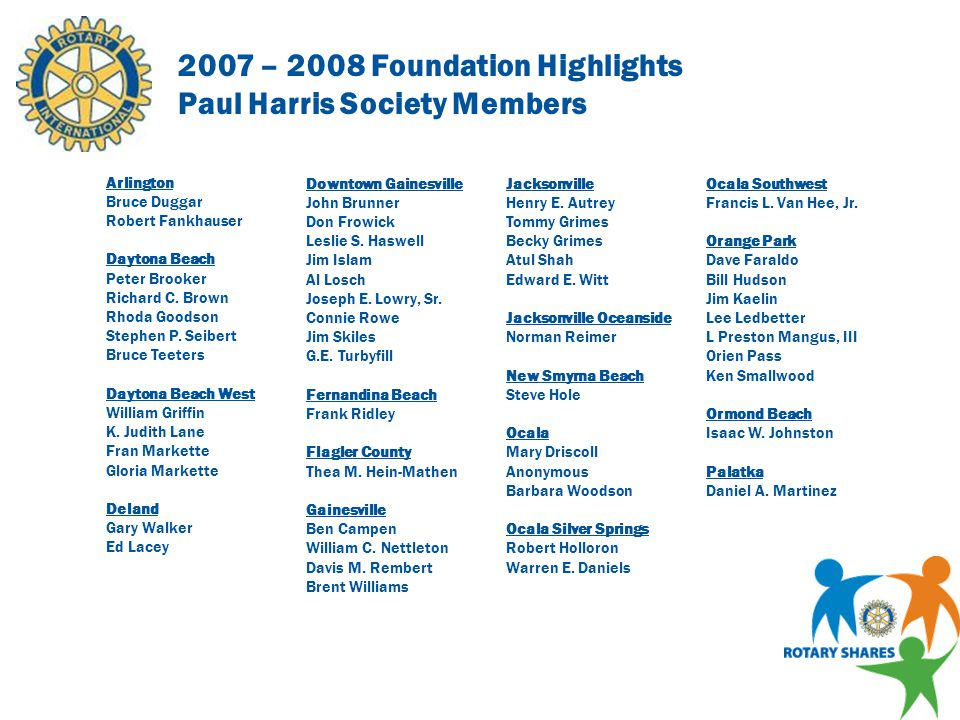2007 – 2008 Foundation Highlights Bequest Society Members Southeast Jacksonville Mr.