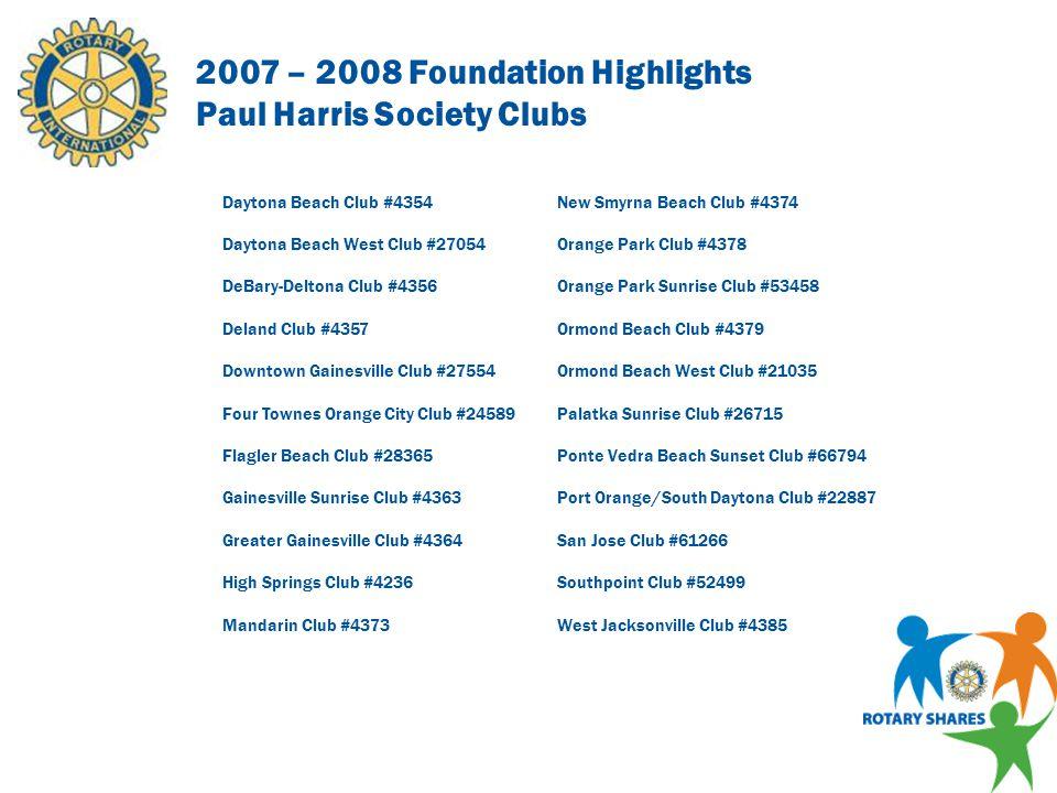 2007 – 2008 Foundation Highlights Paul Harris Society Members Palatka Sunrise J.R.