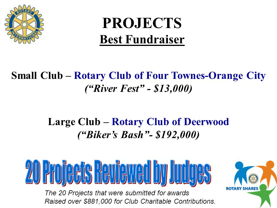 PROJECTS Best Local Service Small Club – Rotary Club of Flagler Beach ( Project Share ) Large Club – Rotary Club of Jacksonville Oceanside ( M.O.V.E.