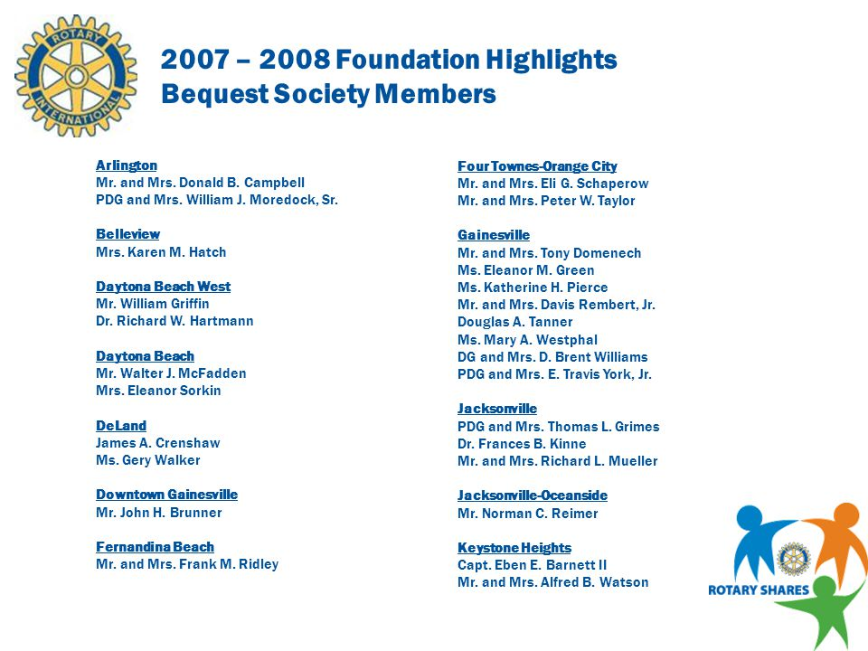 2007 – 2008 Foundation Highlights Major Donors Rotary Club of West Jacksonville Mr.