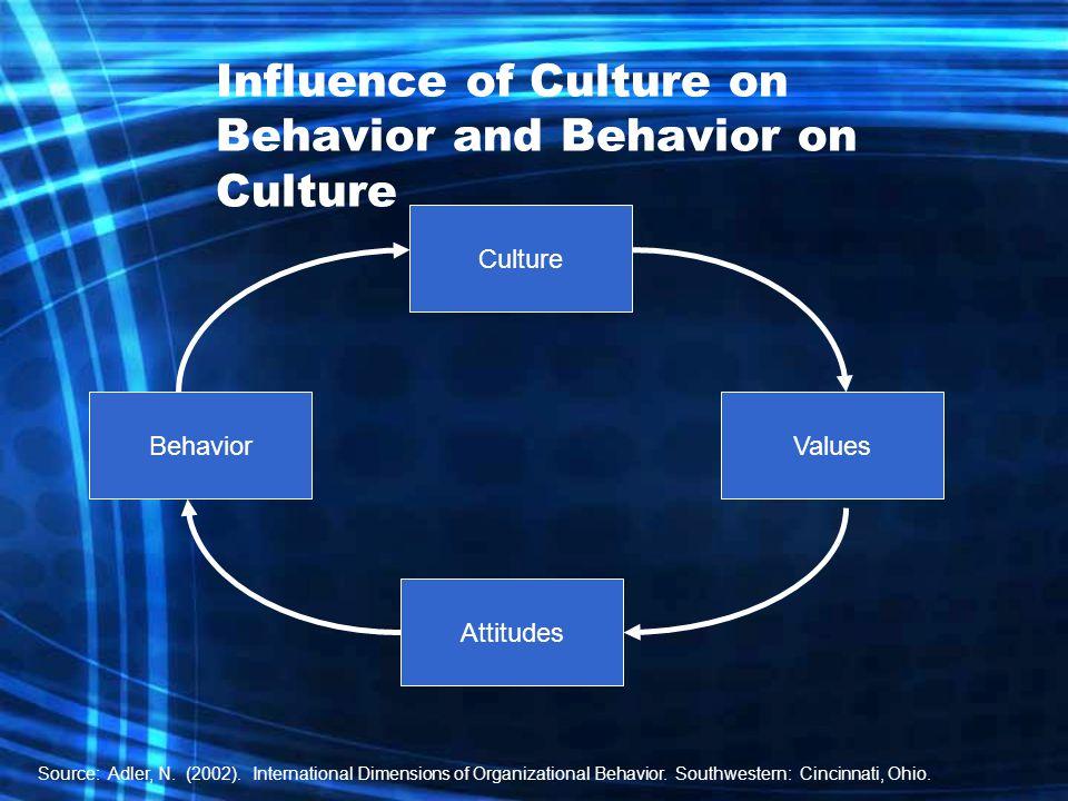 Influence of Culture on Behavior and Behavior on Culture Values Attitudes Behavior Culture Source: Adler, N.