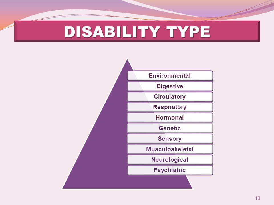 DISABILITY TYPE EnvironmentalDigestiveCirculatoryRespiratoryHormonalGeneticSensoryMusculoskeletalNeurologicalPsychiatric 13
