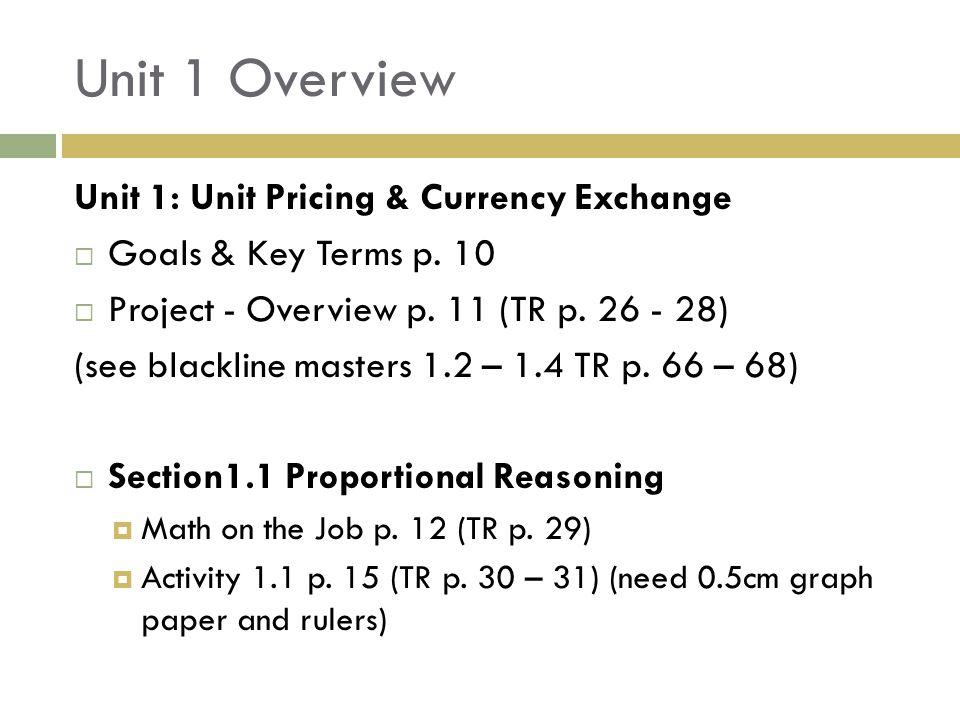 Unit 1 Overview Unit 1: Unit Pricing & Currency Exchange  Goals & Key Terms p.