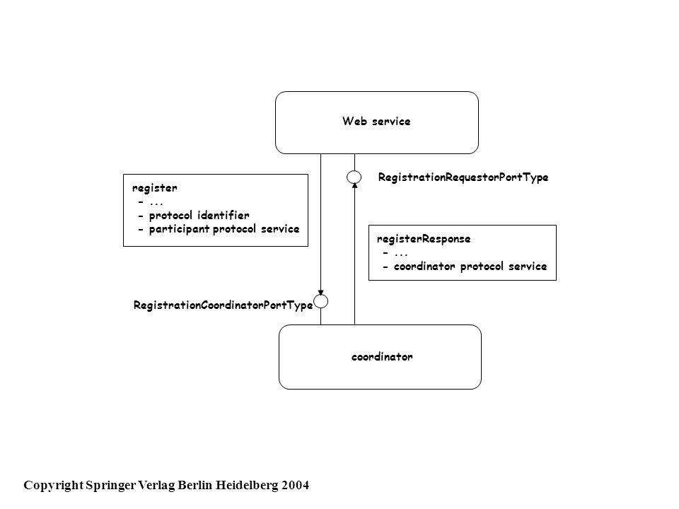 register -... - protocol identifier - participant protocol service registerResponse -...