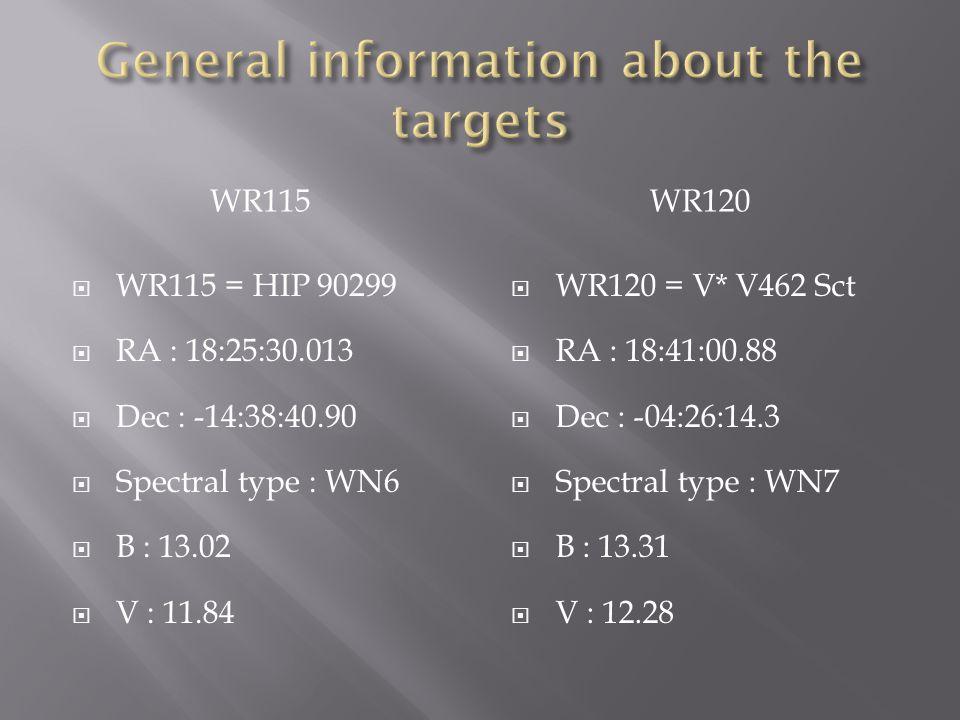 WR115WR120  WR115 = HIP 90299  RA : 18:25:30.013  Dec : -14:38:40.90  Spectral type : WN6  B : 13.02  V : 11.84  WR120 = V* V462 Sct  RA : 18: