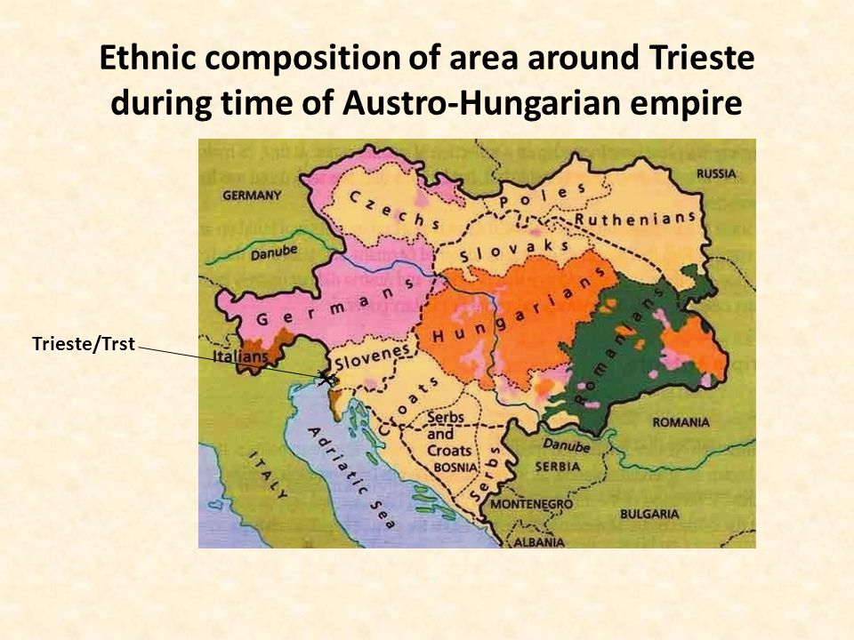 Ethnic composition of area around Trieste during time of Austro-Hungarian empire Trieste/Trst