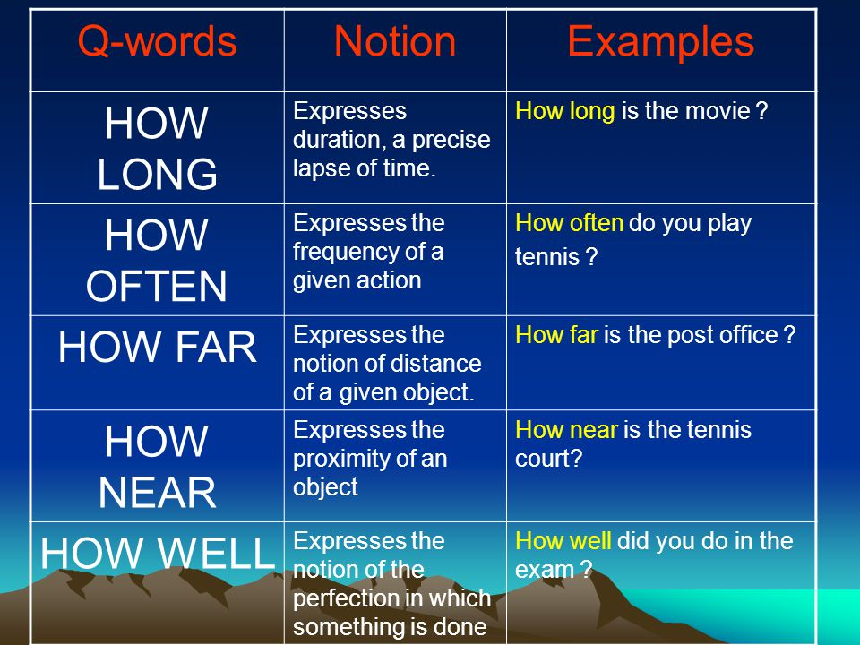 Q-wordsNotionExamples HOW LONG Expresses duration, a precise lapse of time.