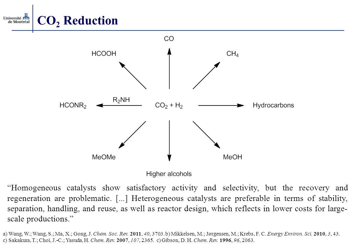 CO 2 Reduction a) Wang, W.; Wang, S.; Ma, X.; Gong, J. Chem. Soc. Rev. 2011, 40, 3703. b) Mikkelsen, M.; Jørgensen, M.; Krebs, F. C. Energy Environ. S