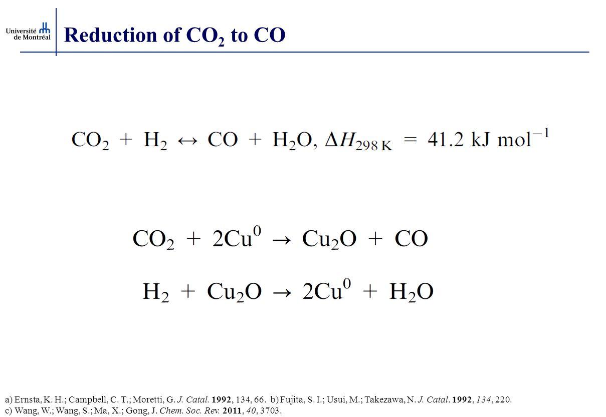Reduction of CO 2 to CO a) Ernsta, K. H.; Campbell, C. T.; Moretti, G. J. Catal. 1992, 134, 66. b) Fujita, S. I.; Usui, M.; Takezawa, N. J. Catal. 199