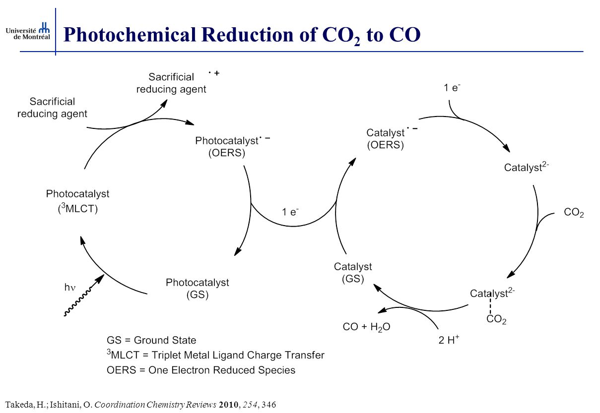 Photochemical Reduction of CO 2 to CO Takeda, H.; Ishitani, O. Coordination Chemistry Reviews 2010, 254, 346