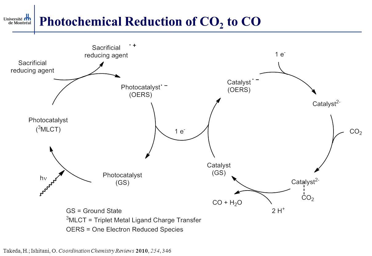 Photochemical Reduction of CO 2 to CO Takeda, H.; Ishitani, O.