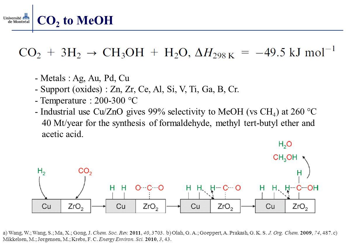 CO 2 to MeOH - Metals : Ag, Au, Pd, Cu - Support (oxides) : Zn, Zr, Ce, Al, Si, V, Ti, Ga, B, Cr. - Temperature : 200-300 °C - Industrial use Cu/ZnO g