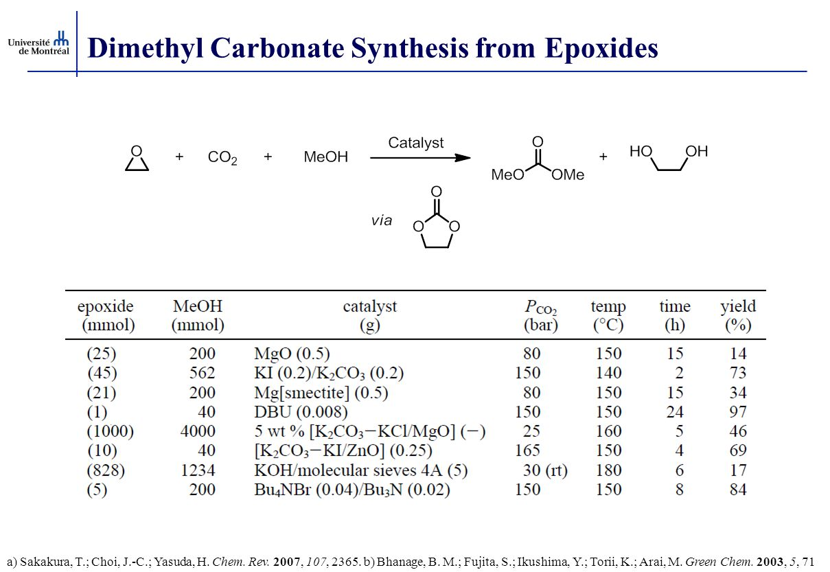 Dimethyl Carbonate Synthesis from Epoxides a) Sakakura, T.; Choi, J.-C.; Yasuda, H.