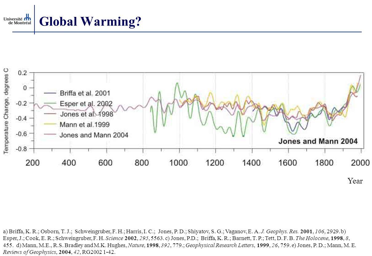 Global Warming? a) Briffa, K. R.; Osborn, T. J.; Schweingruber, F. H.; Harris, I. C.; Jones, P. D.; Shiyatov, S. G.; Vaganov, E. A. J. Geophys. Res. 2