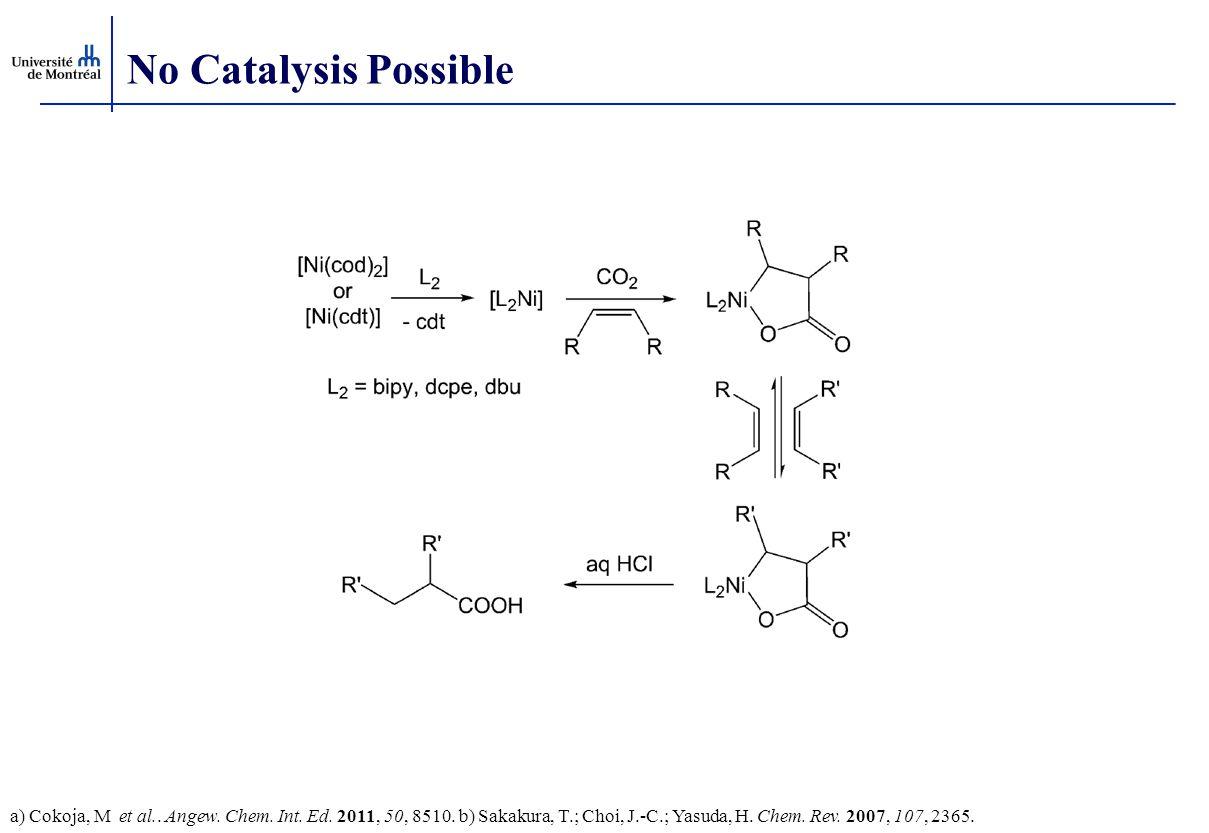 No Catalysis Possible a) Cokoja, M et al.. Angew. Chem. Int. Ed. 2011, 50, 8510. b) Sakakura, T.; Choi, J.-C.; Yasuda, H. Chem. Rev. 2007, 107, 2365.