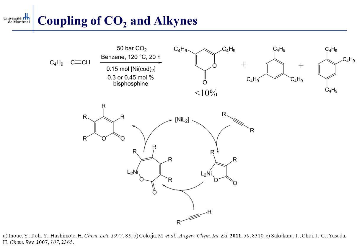 Coupling of CO 2 and Alkynes a) Inoue, Y.; Itoh, Y.; Hashimoto, H. Chem. Lett. 1977, 85. b) Cokoja, M et al.. Angew. Chem. Int. Ed. 2011, 50, 8510. c)