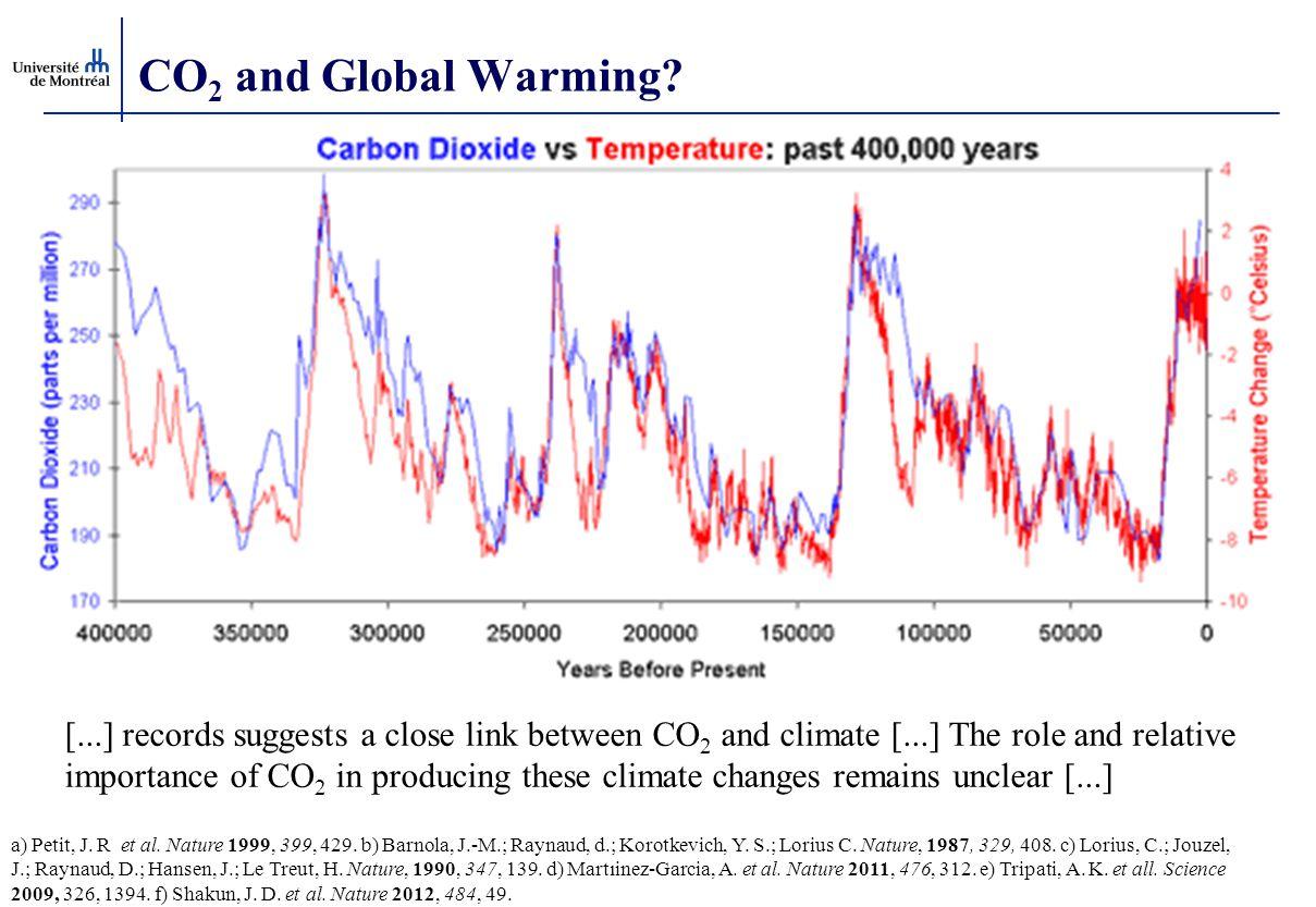 CO 2 and Global Warming.a) Petit, J. R et al. Nature 1999, 399, 429.