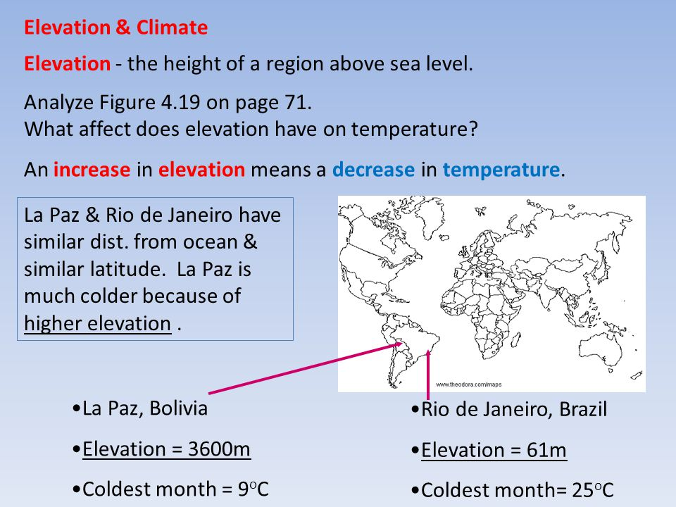 Elevation & Climate Elevation - the height of a region above sea level. Analyze Figure 4.19 on page 71. What affect does elevation have on temperature