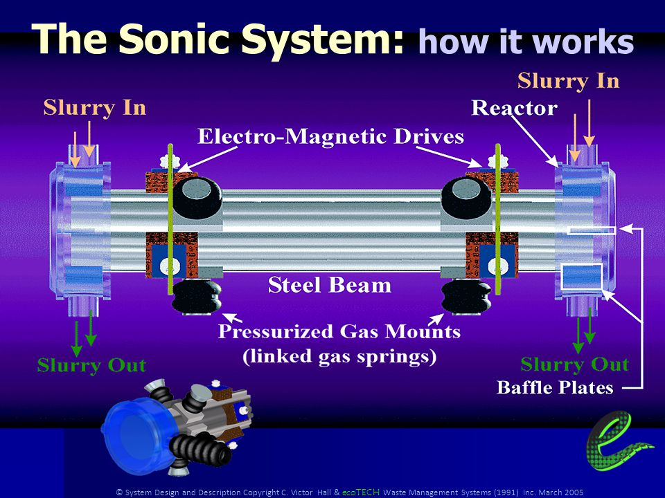 © System Design and Description Copyright C. Victor Hall & ecoTECH Waste Management Systems (1991) Inc. March 2005 Low Frequency Sonic Technology Soni