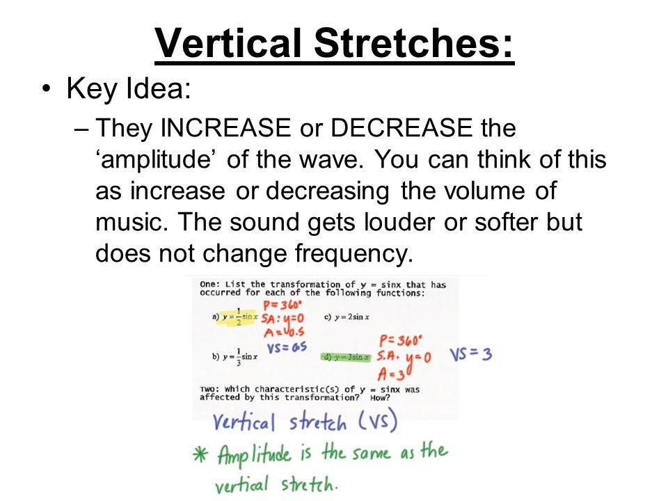 Key Idea: –They INCREASE or DECREASE the 'amplitude' of the wave.