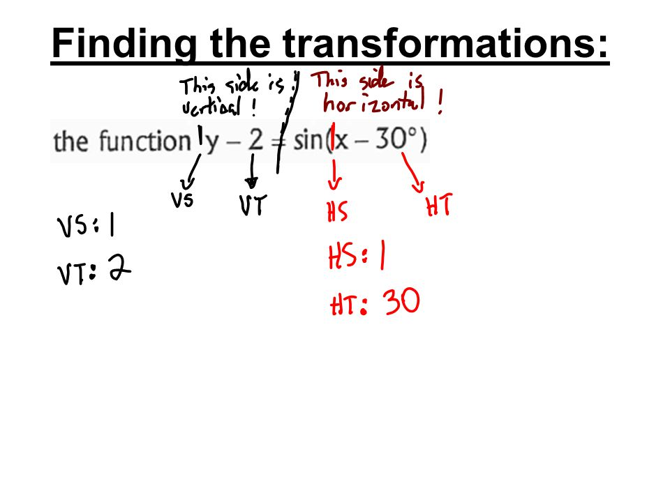 Finding the transformations: