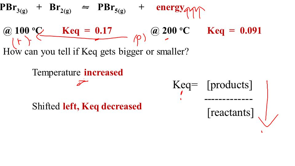 PBr 3(g) + Br 2(g) ⇋ PBr 5(g) + energy @ 100 o C Keq = 0.17 @ 200 o C Keq = 0.091 How can you tell if Keq gets bigger or smaller? Temperature increase