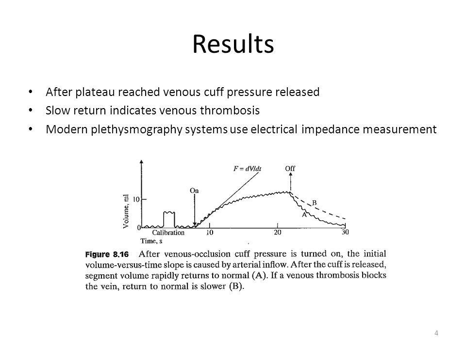 Electrical-Impedance Plethysmography Nyboer (1970) developed first equations but Swanson (1976) simplified the approach 5