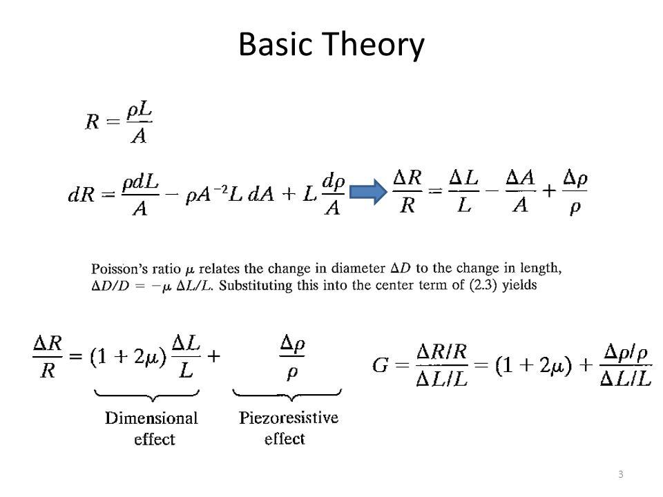 Basic Theory 3