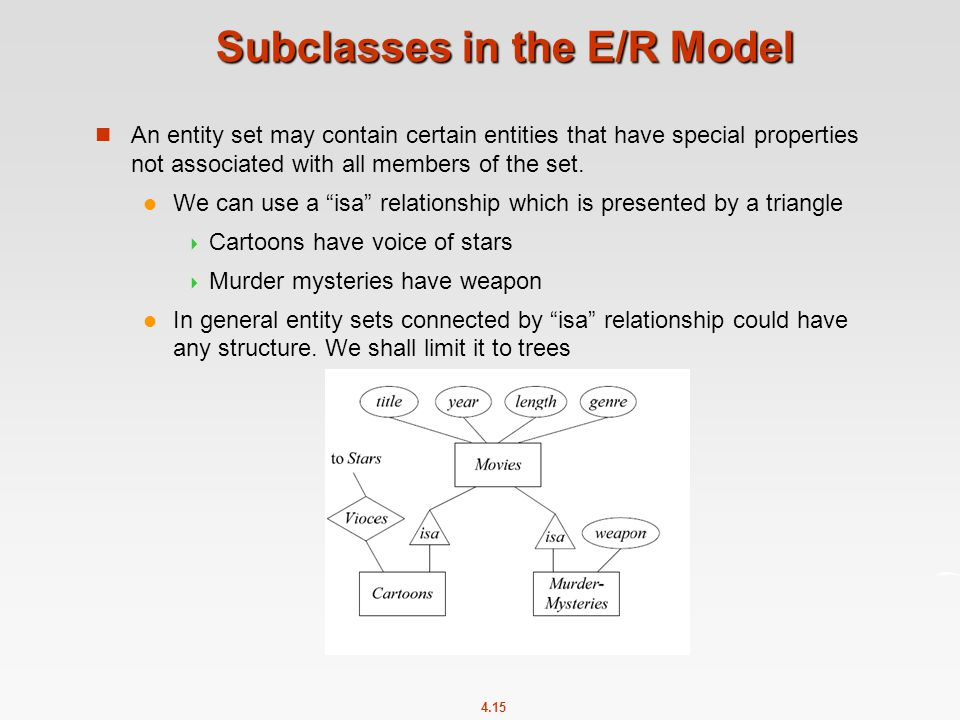 4.15 Subclasses in the E/R Model An entity set may contain certain entities that have special properties not associated with all members of the set.