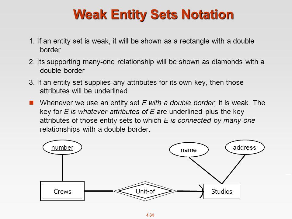 4.34 Weak Entity Sets Notation 1.
