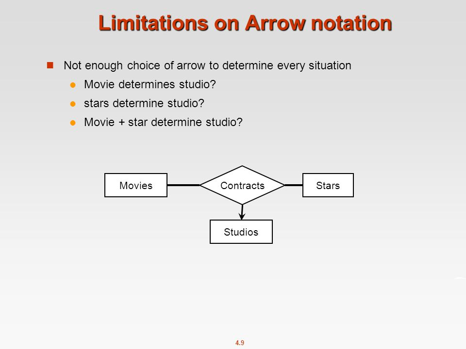 4.9 Limitations on Arrow notation Not enough choice of arrow to determine every situation Movie determines studio.