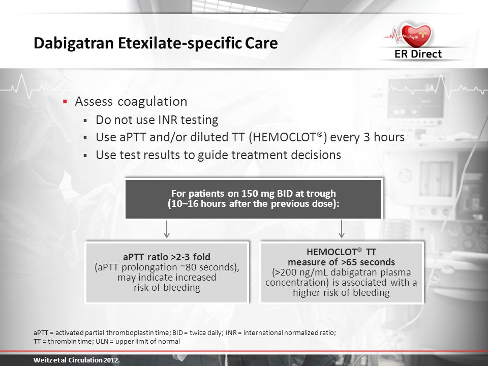 Dabigatran Etexilate-specific Care Weitz et al Circulation 2012.  Assess coagulation  Do not use INR testing  Use aPTT and/or diluted TT (HEMOCLOT®