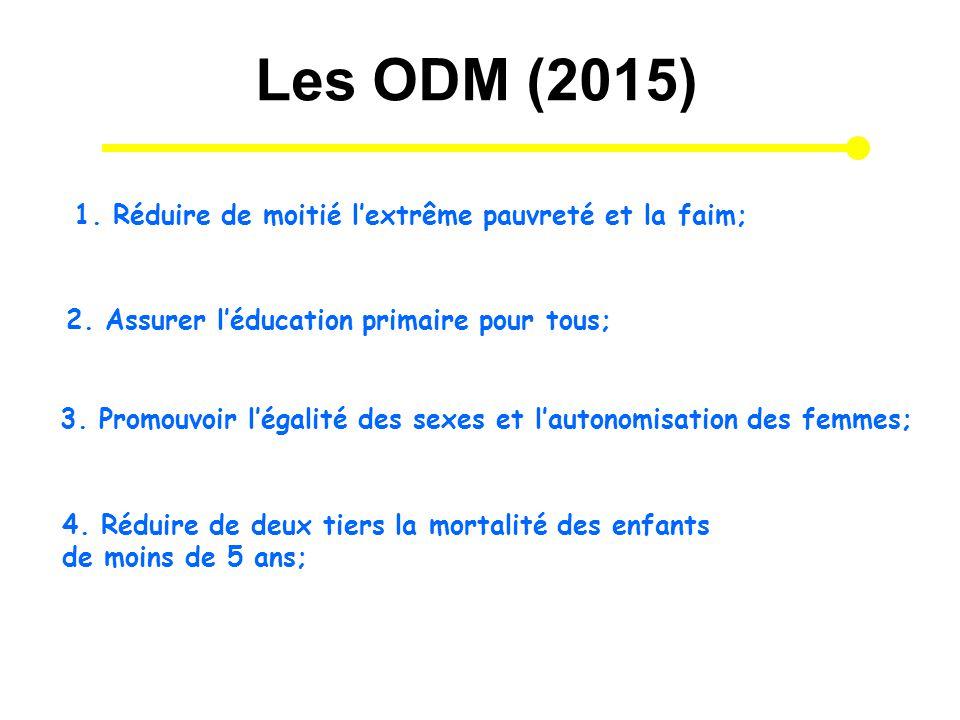Les ODM (2015) 1. Réduire de moitié l'extrême pauvreté et la faim; 2.