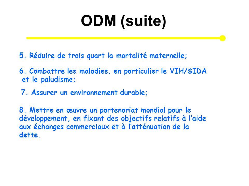ODM (suite) 5. Réduire de trois quart la mortalité maternelle; 6.