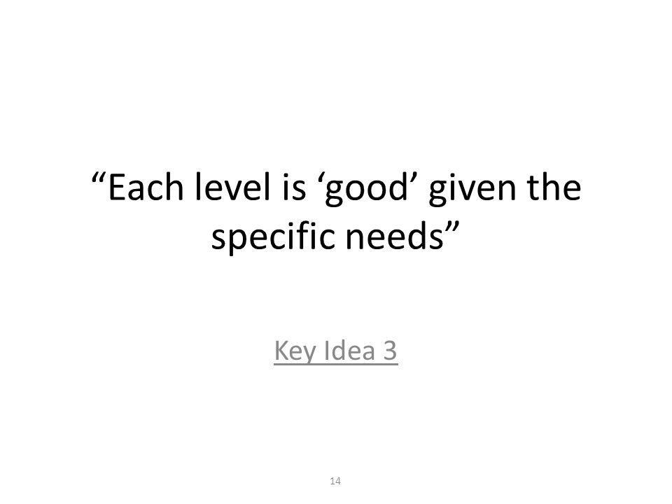 Each level is 'good' given the specific needs Key Idea 3 14