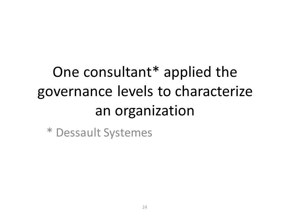 One consultant* applied the governance levels to characterize an organization * Dessault Systemes 24