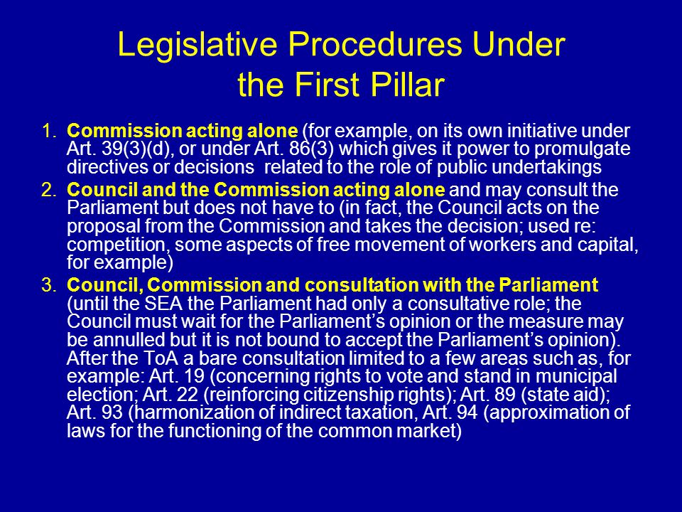 Legislative Procedures Under the First Pillar 1.Commission acting alone (for example, on its own initiative under Art. 39(3)(d), or under Art. 86(3) w