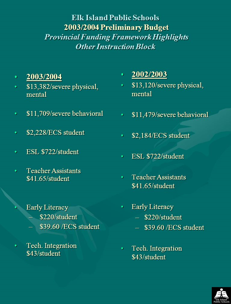 Elk Island Public Schools 2003/2004 Preliminary Budget Provincial Funding Framework Highlights Other Instruction Block 2003/20042003/2004 $13,382/severe physical, mental$13,382/severe physical, mental $11,709/severe behavioral$11,709/severe behavioral $2,228/ECS student$2,228/ECS student ESL $722/studentESL $722/student Teacher Assistants $41.65/studentTeacher Assistants $41.65/student Early LiteracyEarly Literacy –$220/student –$39.60 /ECS student Tech.