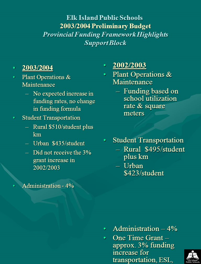 Elk Island Public Schools 2003/2004 Preliminary Budget Provincial Funding Framework Highlights Support Block 2003/20042003/2004 Plant Operations & MaintenancePlant Operations & Maintenance –No expected increase in funding rates, no change in funding formula Student TransportationStudent Transportation –Rural $510/student plus km –Urban $435/student –Did not receive the 3% grant increase in 2002/2003 Administration - 4%Administration - 4% 2002/2003 Plant Operations & Maintenance –Funding based on school utilization rate & square meters Student Transportation –Rural $495/student plus km –Urban $423/student Administration – 4% One Time Grant – approx.