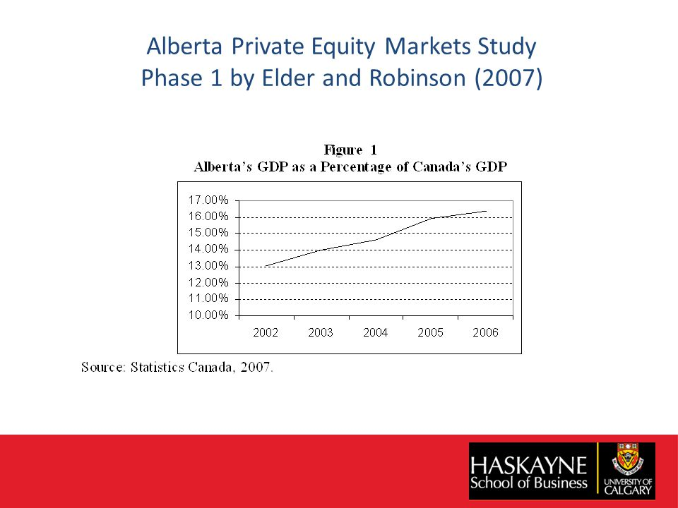 Alberta Private Equity Markets Study Phase 1 by Elder and Robinson (2007)