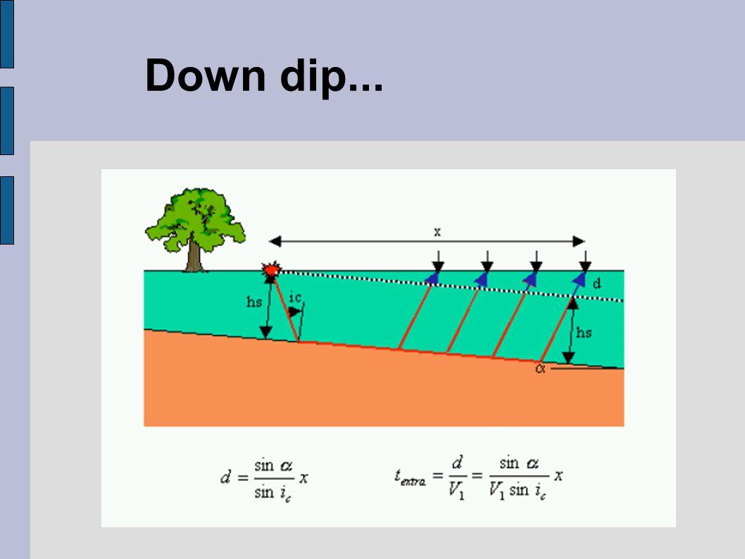 Down dip...