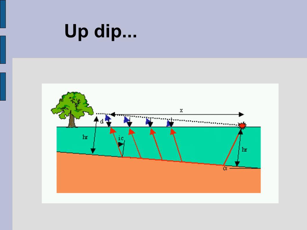 Up dip...