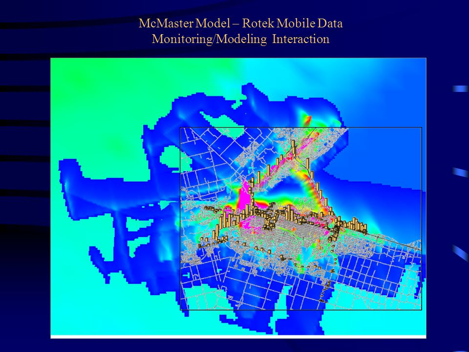McMaster Model – Rotek Mobile Data Monitoring/Modeling Interaction