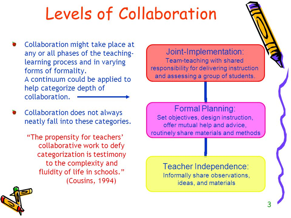 3 Levels of Collaboration Collaboration might take place at any or all phases of the teaching- learning process and in varying forms of formality. A c