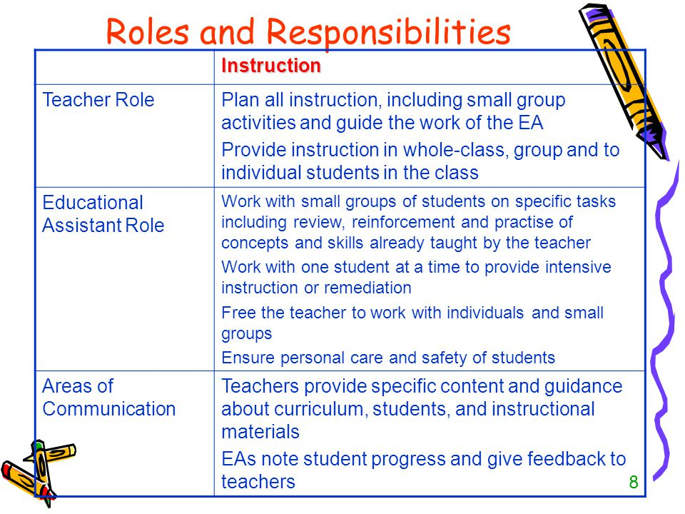 8 Roles and Responsibilities Instruction Teacher RolePlan all instruction, including small group activities and guide the work of the EA Provide instr