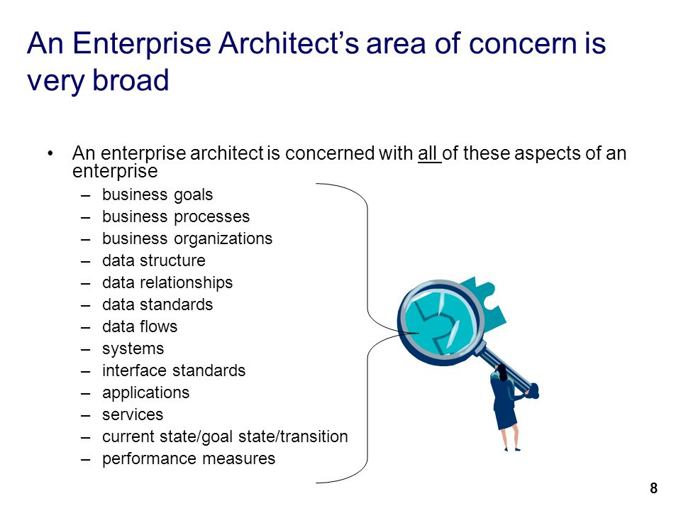 10 An Enterprise Architect's area of concern is very broad An enterprise architect is concerned with all of these aspects of an enterprise –business goals –business processes –business organizations –data structure –data relationships –data standards –data flows –systems –interface standards –applications –services –current state/goal state/transition –performance measures 8