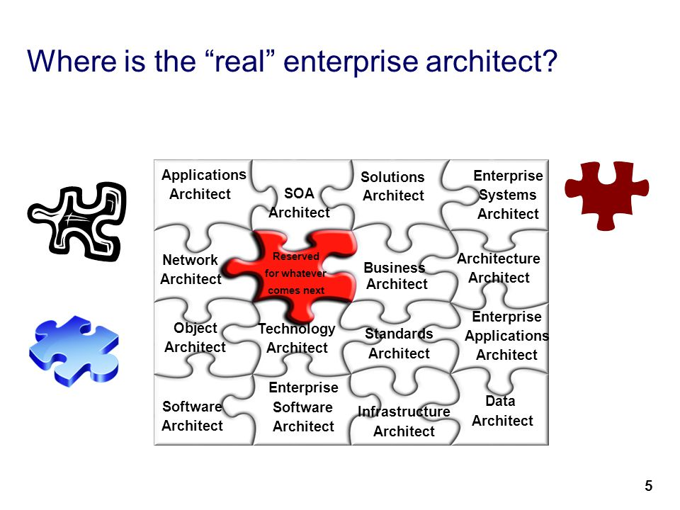 """7 Where is the """"real"""" enterprise architect? 5 Data Architect Application Architect Business Architect Solutions Architect SOA Architect Enterprise Sys"""