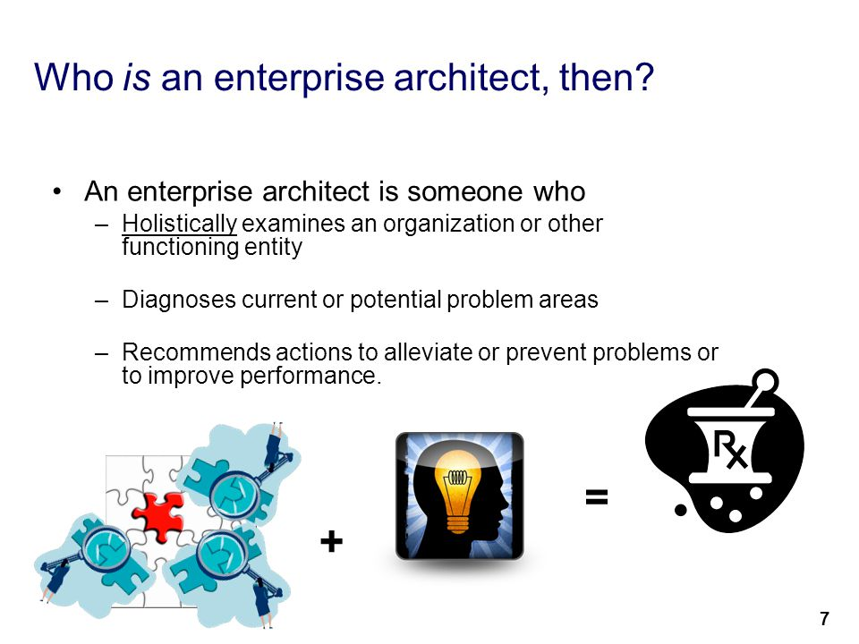 9 Who is an enterprise architect, then? An enterprise architect is someone who –Holistically examines an organization or other functioning entity –Dia