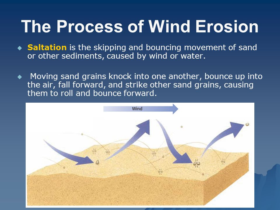 The Process of Wind Erosion   Saltation is the skipping and bouncing movement of sand or other sediments, caused by wind or water.   Moving sand g
